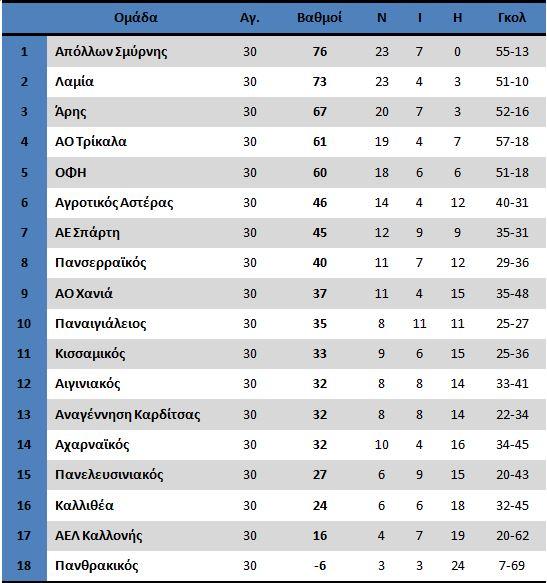 14maiou-footballleague