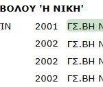 korasides-niki-4x200-elefthero-5i-patra